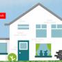 Subsidie energiebesparing eigen huis
